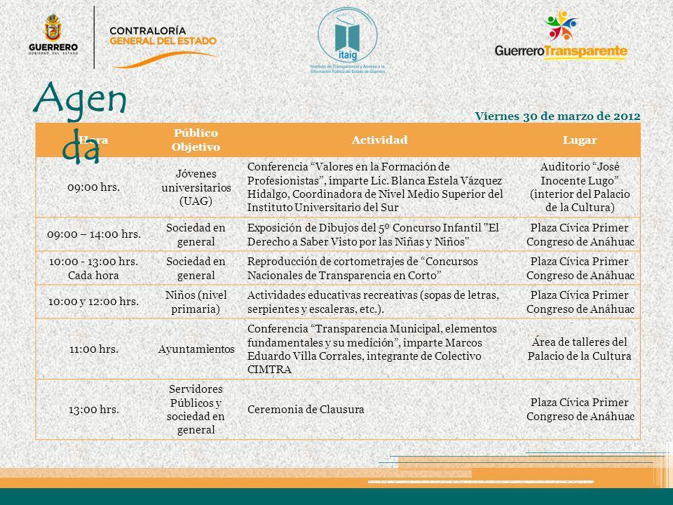 Orden del día Evento: Inauguración de la 1er Semana de la Transparencia 2012 Lugar: Plaza Cívica Primer Congreso de Anáhuac Fecha: 28 de marzo de 2012 Hora: 10:00 hrs.