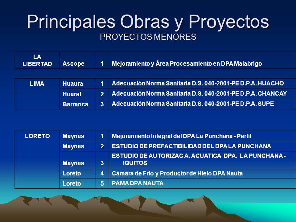 Principales Obras y Proyectos PROYECTOS MENORES LA LIBERTADAscope1Mejoramiento y Área Procesamiento en DPA Malabrigo LIMAHuaura1 Adecuación Norma Sanitaria D.S.