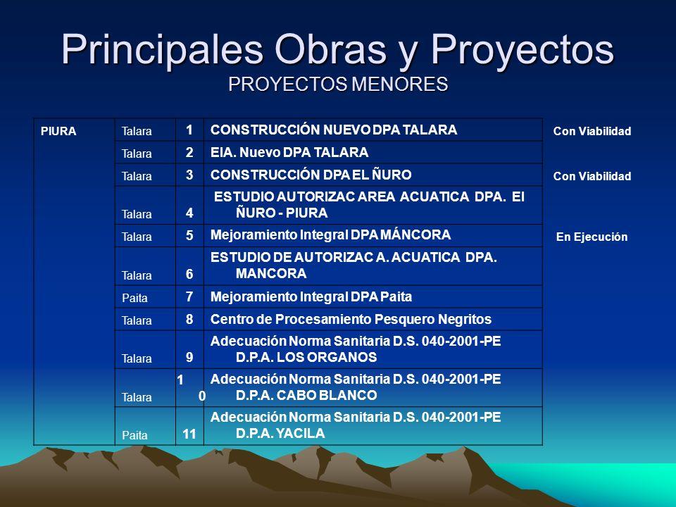 Principales Obras y Proyectos PROYECTOS MENORES PIURATalara 1CONSTRUCCIÓN NUEVO DPA TALARA Con Viabilidad Talara 2EIA.