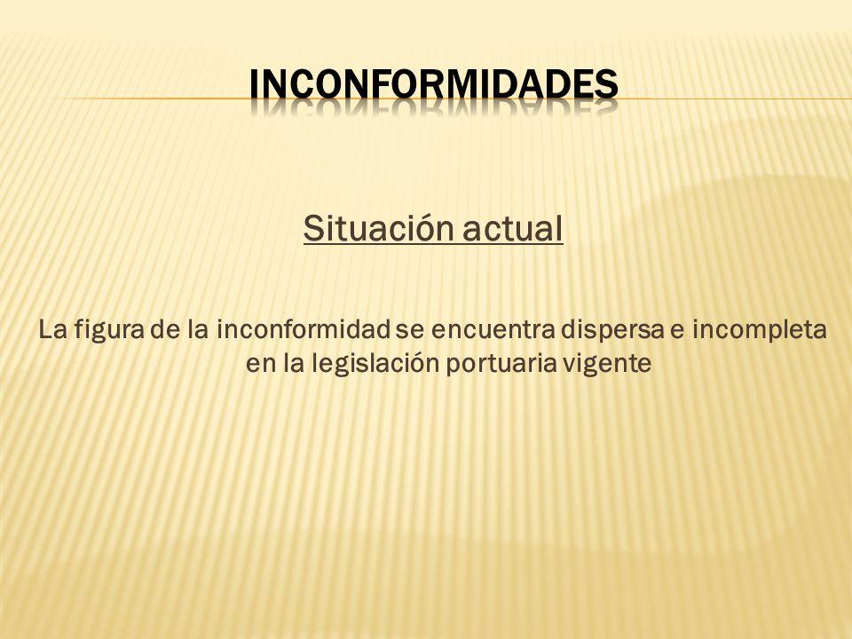 Situación actual La figura de la inconformidad se encuentra dispersa e incompleta en la legislación portuaria vigente