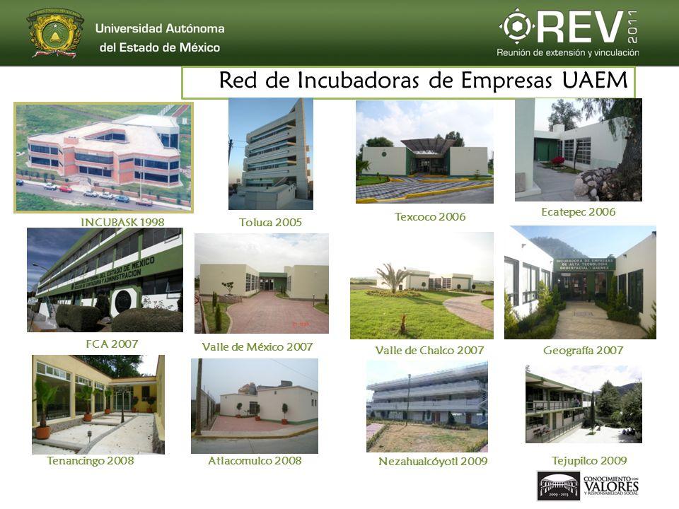 Red de Incubadoras de Empresas UAEM INCUBASK 1998Toluca 2005 Valle de Chalco 2007 Ecatepec 2006 Texcoco 2006 Geografía 2007 FCA 2007 Valle de México 2