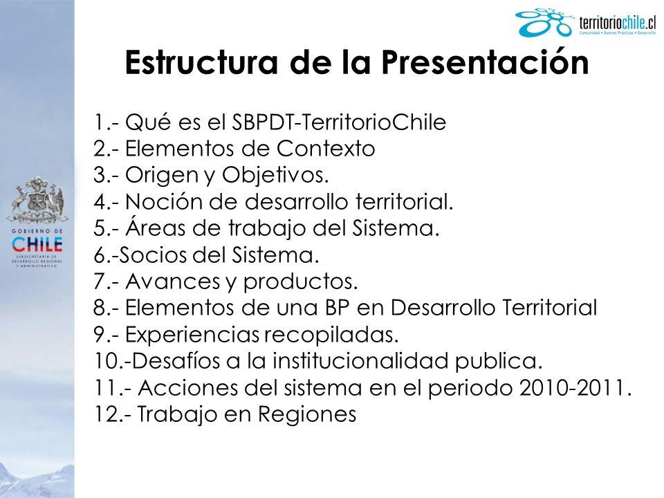 Estructura de la Presentación 1.- Qué es el SBPDT-TerritorioChile 2.- Elementos de Contexto 3.- Origen y Objetivos. 4.- Noción de desarrollo territori