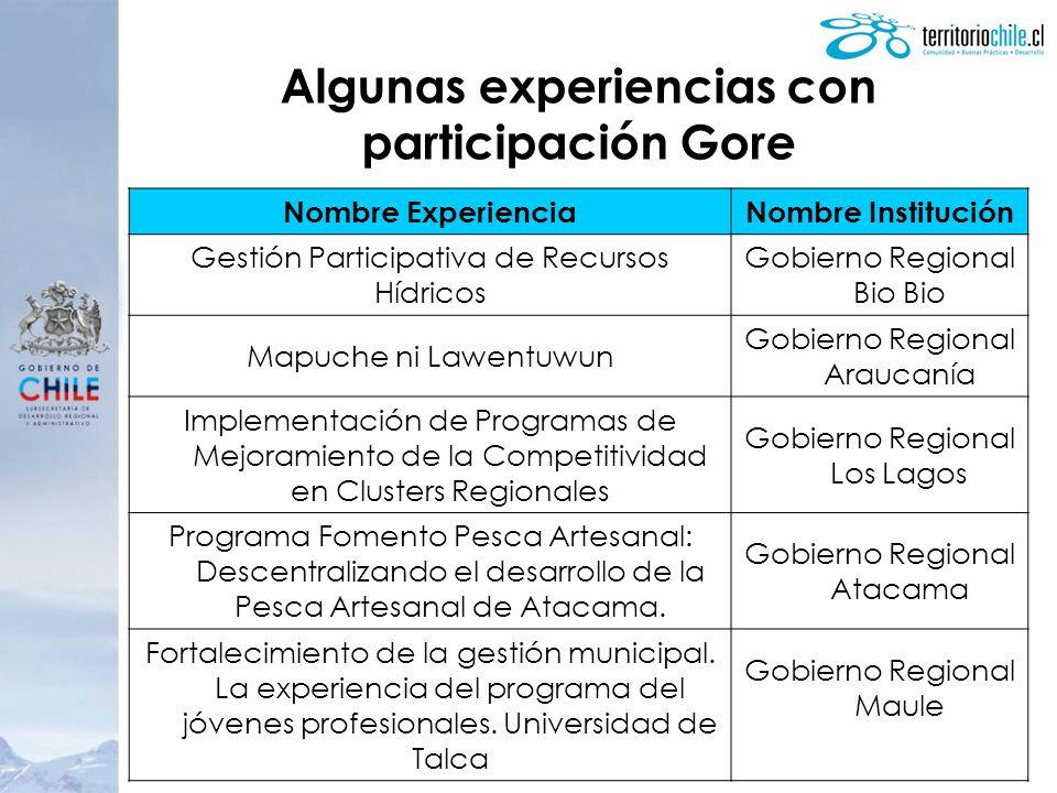 Algunas experiencias con participación Gore Nombre ExperienciaNombre Institución Gestión Participativa de Recursos Hídricos Gobierno Regional Bio Bio