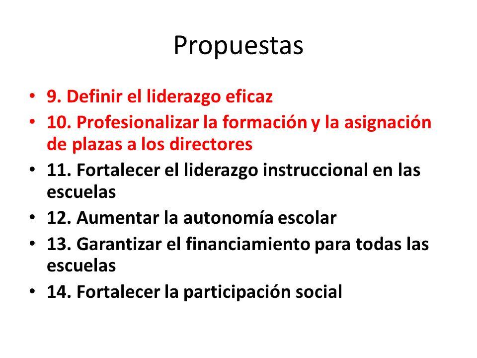 Propuestas 9.Definir el liderazgo eficaz 10.