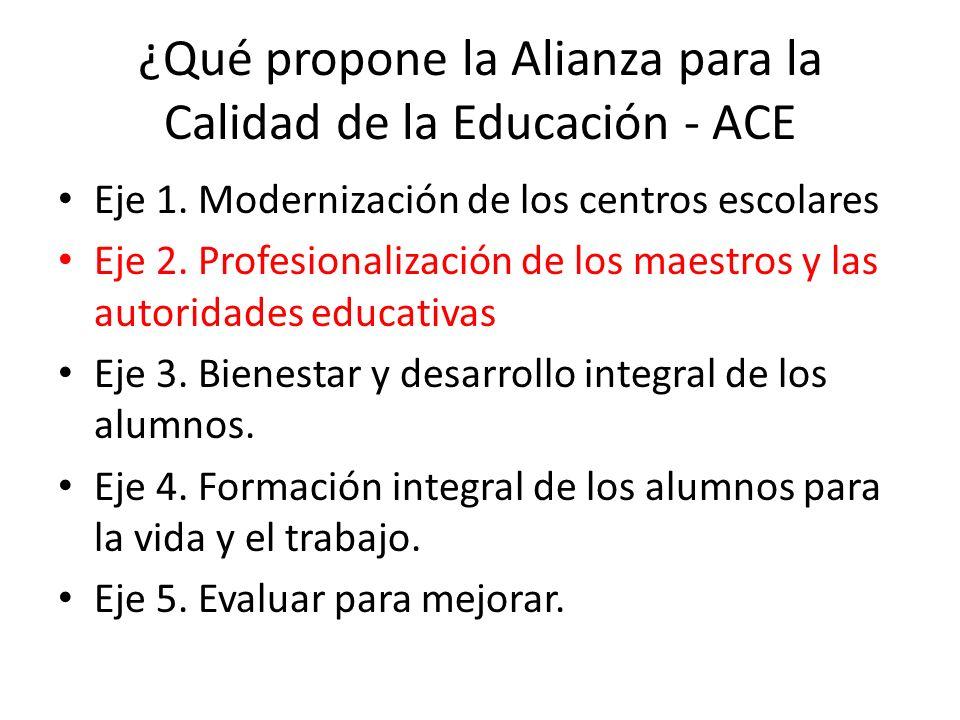 ¿Qué propone la Alianza para la Calidad de la Educación - ACE Eje 1. Modernización de los centros escolares Eje 2. Profesionalización de los maestros