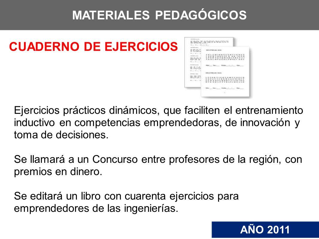 MATERIALES PEDAGÓGICOS CUADERNO DE EJERCICIOS AÑO 2011 Ejercicios prácticos dinámicos, que faciliten el entrenamiento inductivo en competencias empren