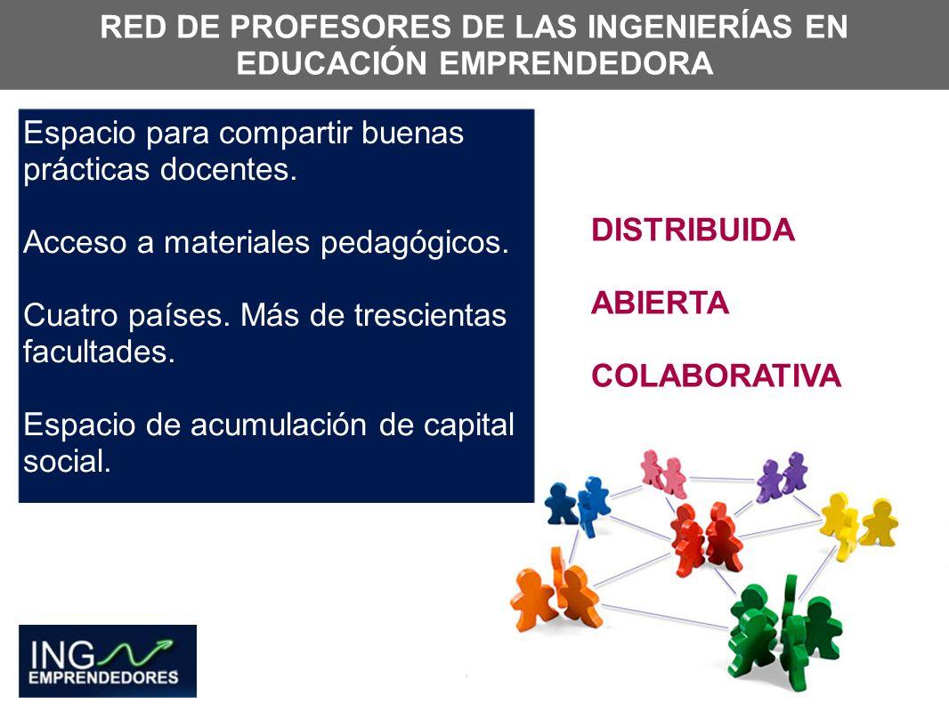 RED DE PROFESORES DE LAS INGENIERÍAS EN EDUCACIÓN EMPRENDEDORA Espacio para compartir buenas prácticas docentes. Acceso a materiales pedagógicos. Cuat