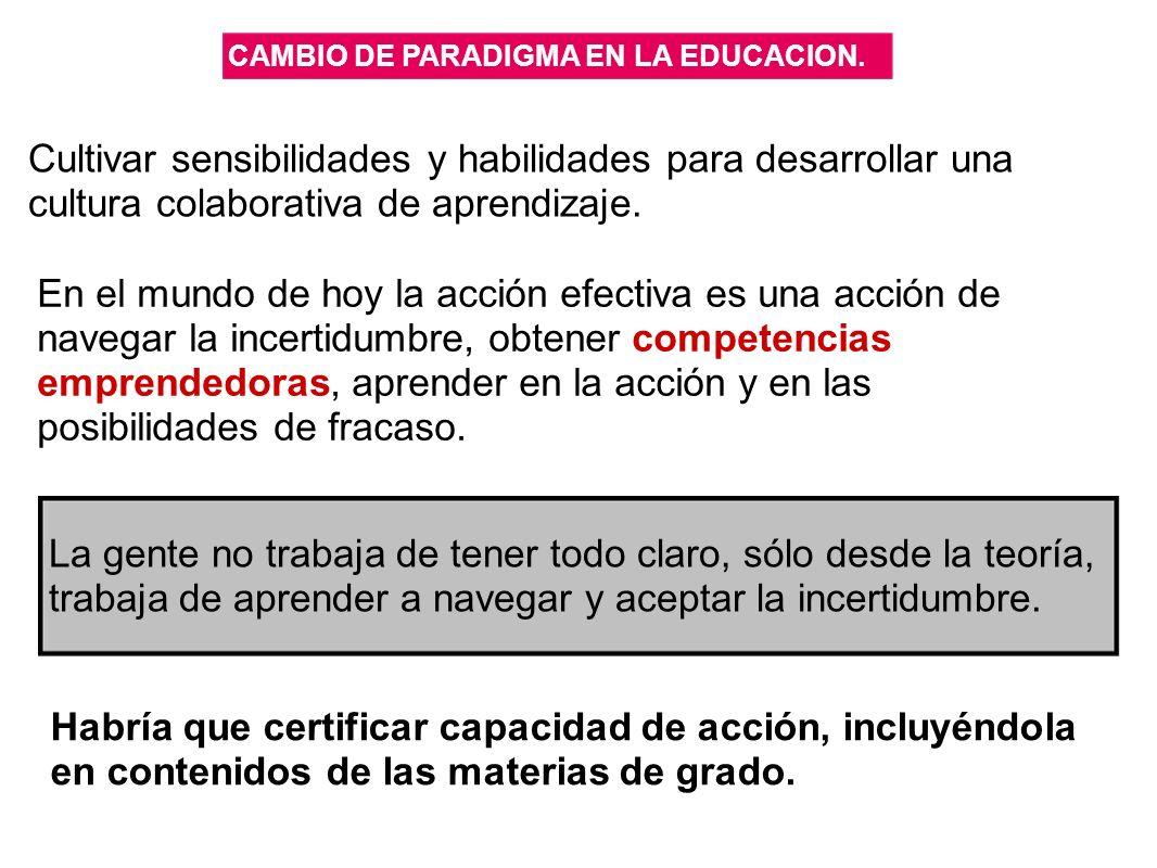 CAMBIO DE PARADIGMA EN LA EDUCACION. Cultivar sensibilidades y habilidades para desarrollar una cultura colaborativa de aprendizaje. En el mundo de ho