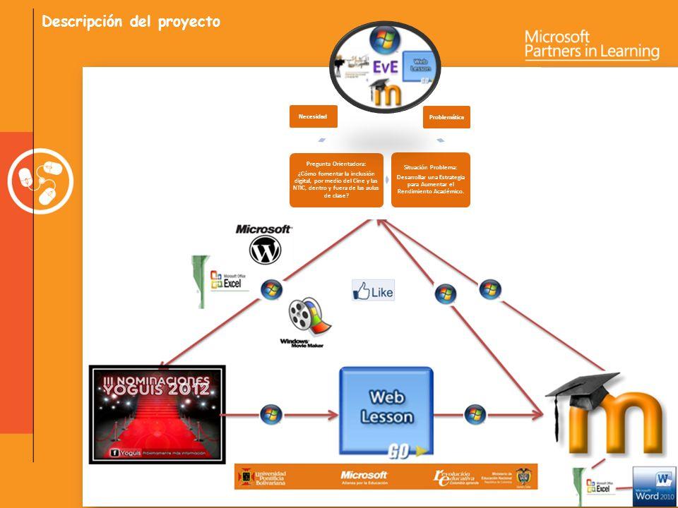 Descripción del proyecto Problemática Situación Problema: Desarrollar una Estrategia para Aumentar el Rendimiento Académico.