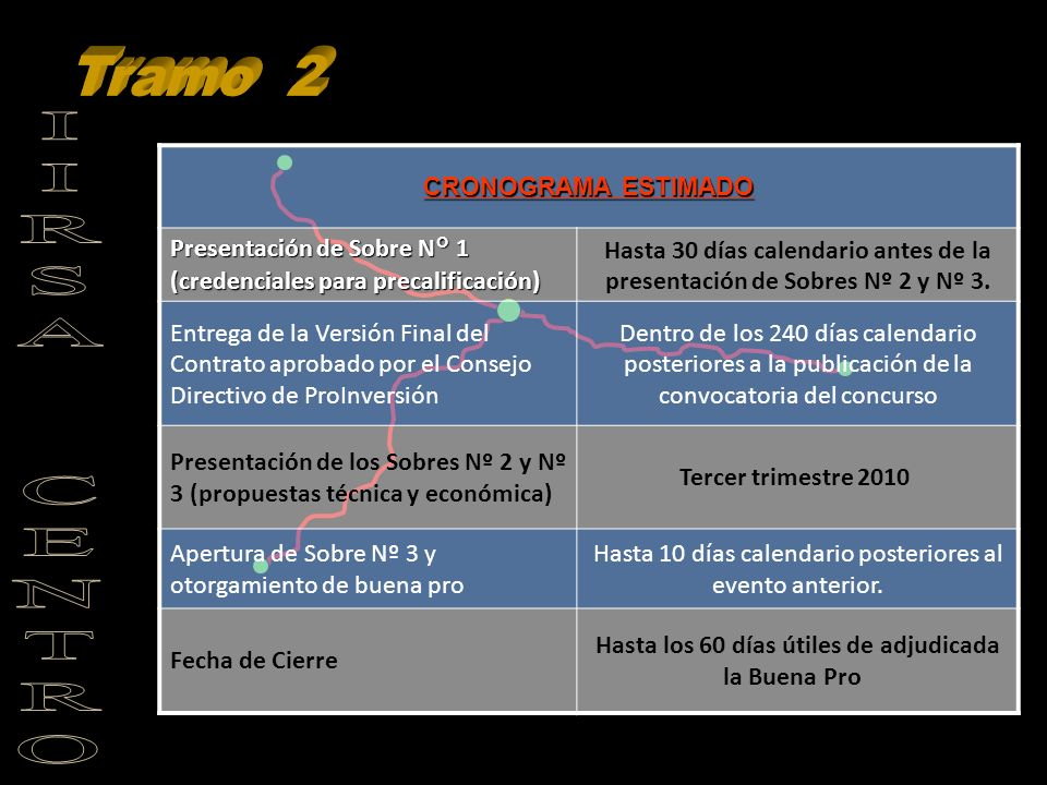 CRONOGRAMA ESTIMADO Presentación de Sobre N° 1 (credenciales para precalificación) Hasta 30 días calendario antes de la presentación de Sobres Nº 2 y