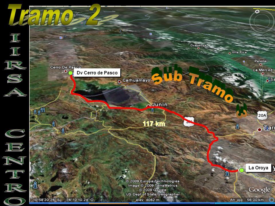 Estructura de la concesión Comprende los sub tramos Puente Ricardo Palma-La Oroya, La Oroya-Huancayo y La Oroya desvío Cerro de Pasco.