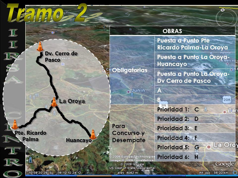 OBRAS Obligatorias Puesta a Punto Pte Ricardo Palma-La Oroya Puesta a Punto La Oroya- Huancayo Puesta a Punto La Oroya- Dv Cerro de Pasco A B Para Con
