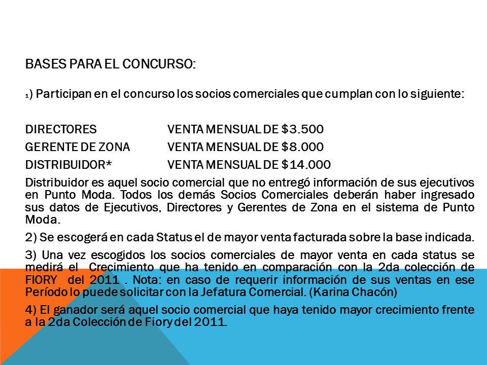 BASES PARA EL CONCURSO: 1 ) Participan en el concurso los socios comerciales que cumplan con lo siguiente: DIRECTORES VENTA MENSUAL DE $3.500 GERENTE