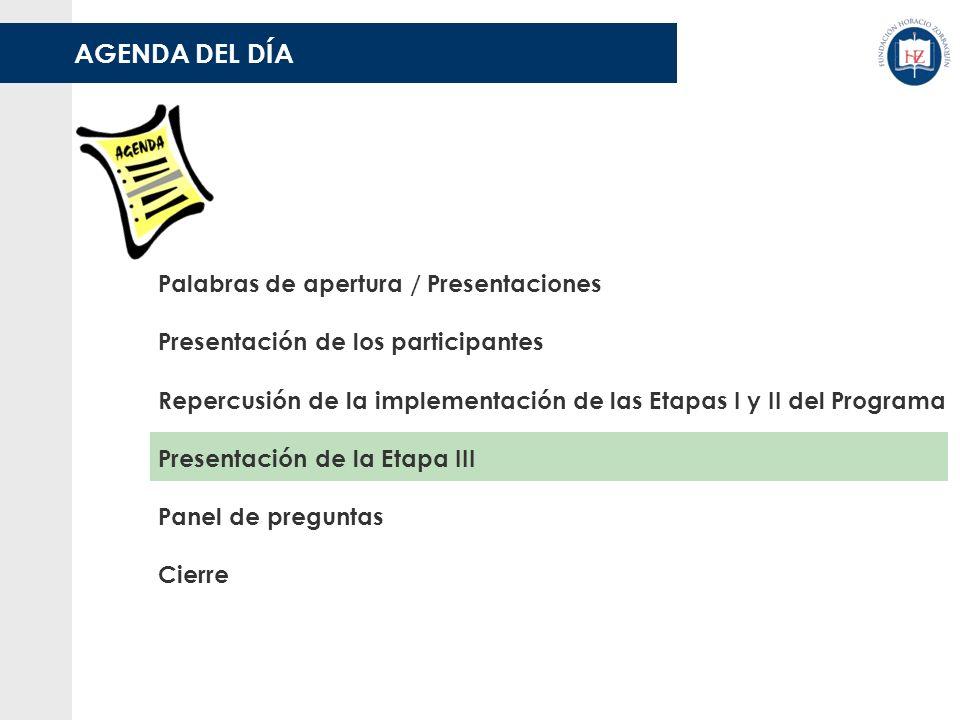 AGENDA DEL DÍA Palabras de apertura / Presentaciones Presentación de los participantes Panel de preguntas Cierre Presentación de la Etapa III Repercus