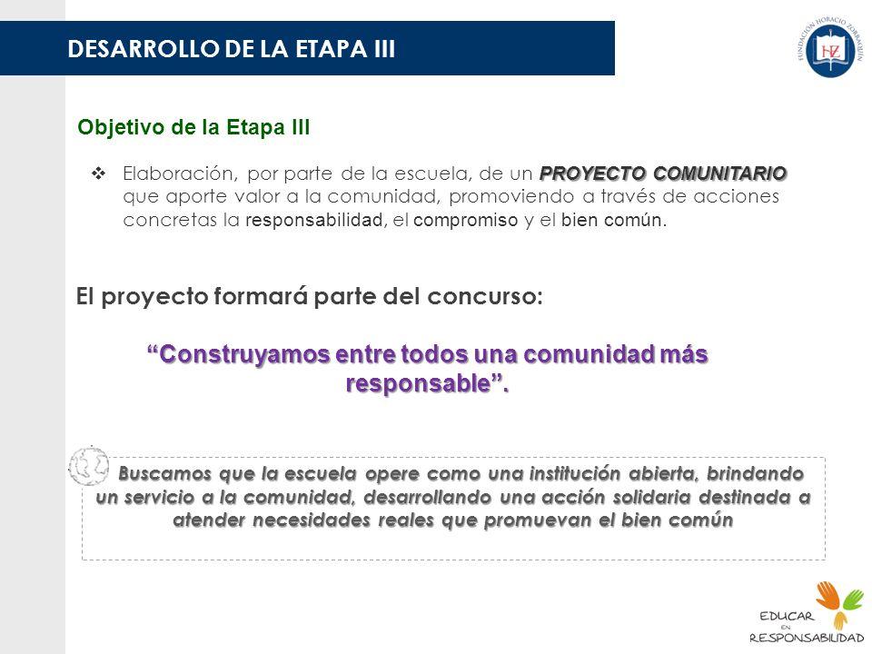 DESARROLLO DE LA ETAPA III Objetivo de la Etapa III PROYECTO COMUNITARIO Elaboración, por parte de la escuela, de un PROYECTO COMUNITARIO que aporte v
