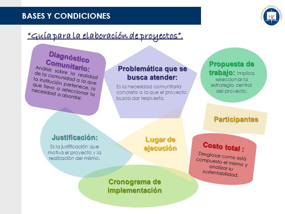 BASES Y CONDICIONES Cronograma de implementación Lugar de ejecución Propuesta de trabajo: Propuesta de trabajo: Implica seleccionar la estrategia cent