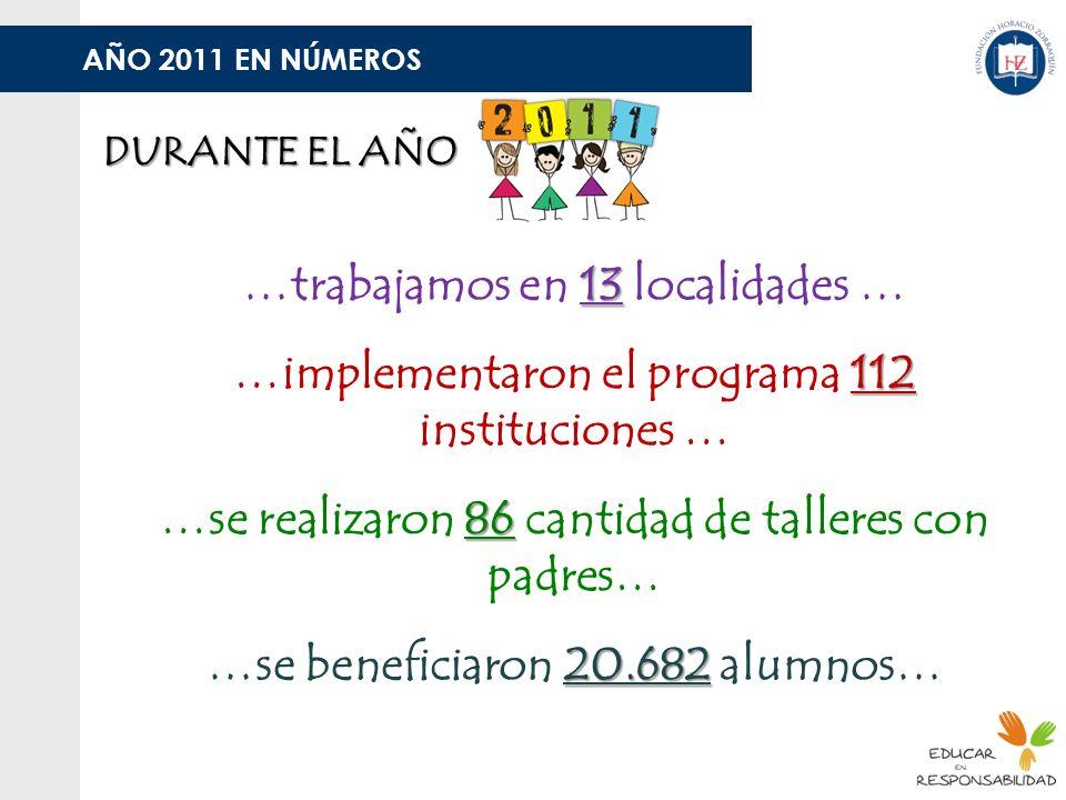 AÑO 2011 EN NÚMEROS …trabajamos en 1 11 13 localidades … …implementaron el programa 1 11 112 instituciones … DURANTE EL AÑO …se beneficiaron 2 22 20.6