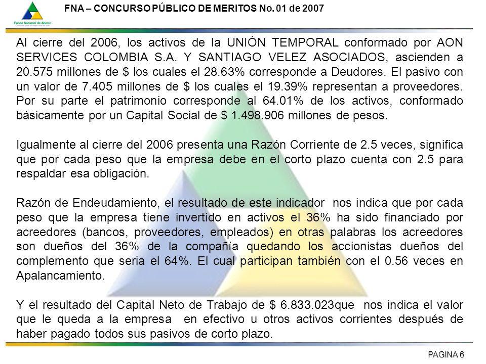 PAGINA 6 FNA – CONCURSO PÚBLICO DE MERITOS No. 01 de 2007 Al cierre del 2006, los activos de la UNIÓN TEMPORAL conformado por AON SERVICES COLOMBIA S.