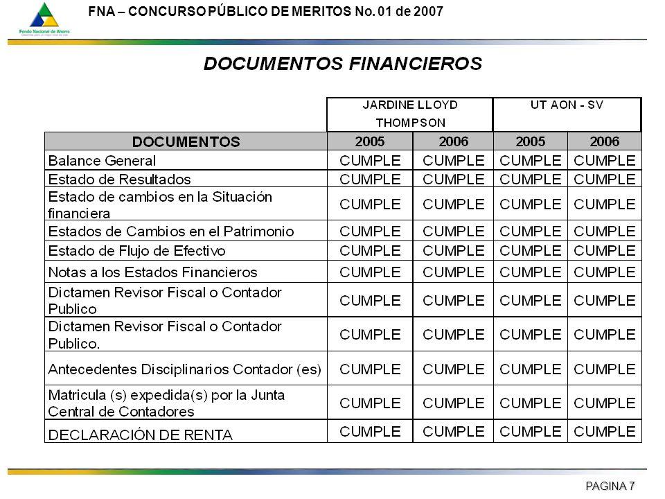 PAGINA 7 FNA – CONCURSO PÚBLICO DE MERITOS No. 01 de 2007