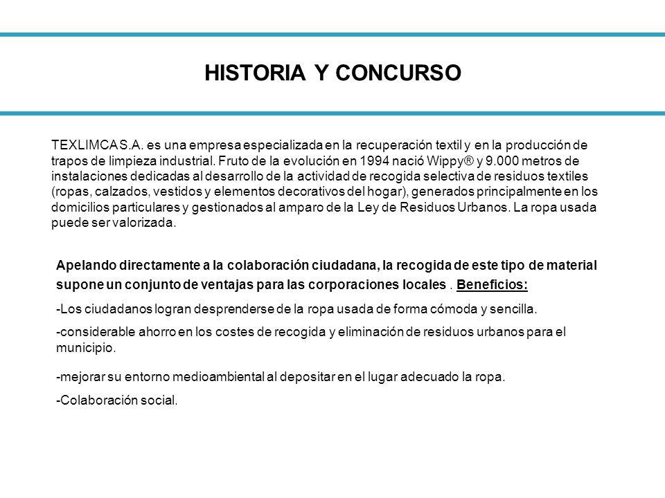 HISTORIA Y CONCURSO TEXLIMCA S.A. es una empresa especializada en la recuperación textil y en la producción de trapos de limpieza industrial. Fruto de