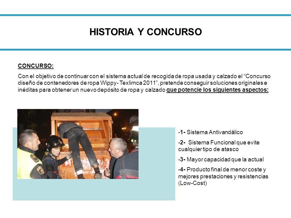HISTORIA Y CONCURSO CONCURSO: Con el objetivo de continuar con el sistema actual de recogida de ropa usada y calzado el Concurso diseño de contenedore