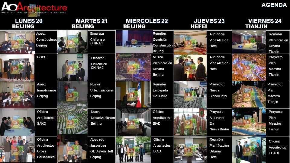 AGENDA LUNES 20 MARTES 21 MIERCOLES 22 JUEVES 23 VIERNES 24 Asoc. Constructores Beijing CCPIT Asoc. Inmobiliarios Beijing Oficina Arquitectos SAKO Ofi