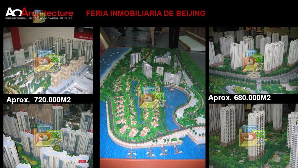 FERIA INMOBILIARIA DE BEIJING Aprox. 720.000M2 Aprox. 680.000M2