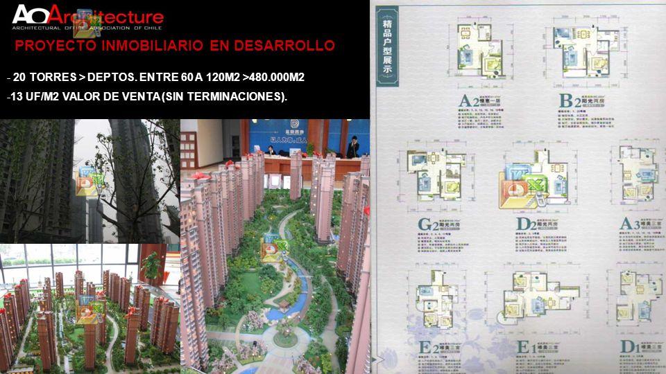 PROYECTO INMOBILIARIO EN DESARROLLO - 20 TORRES > DEPTOS. ENTRE 60 A 120M2 >480.000M2 -13 UF/M2 VALOR DE VENTA (SIN TERMINACIONES).