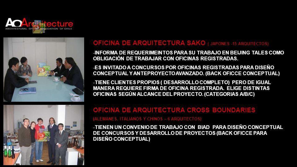 EMPRESA CHILENA 1 SR.QIU XIN – REPRESENTANTE COMERCIAL - CONTACTO HECHO POR ARQUITECTO CHILENO.