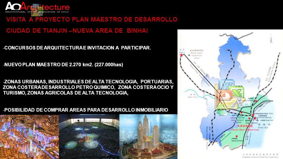 VISITA A OFICINA / INSTITUTO ECADI TIANJIN EAST CHINA DESIGN RESEARCH INSTITUTE CO.