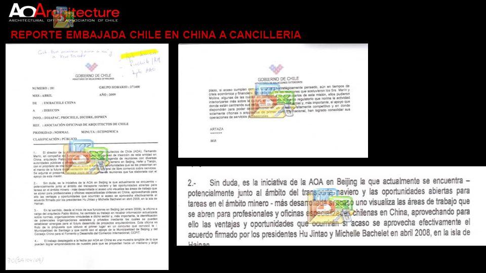 REPORTE EMBAJADA CHILE EN CHINA A CANCILLERIA