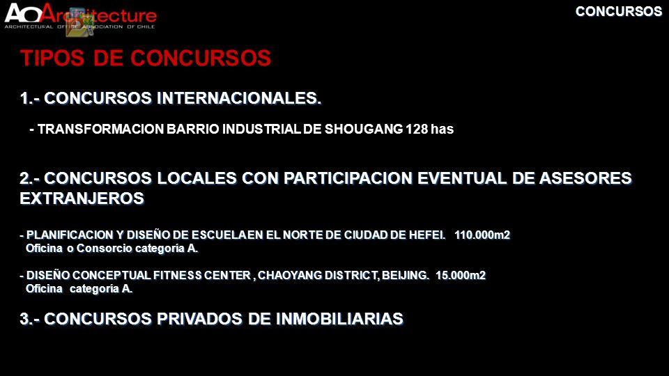 CONCURSOS 1.- CONCURSOS INTERNACIONALES. 2.- CONCURSOS LOCALES CON PARTICIPACION EVENTUAL DE ASESORES EXTRANJEROS - PLANIFICACION Y DISEÑO DE ESCUELA