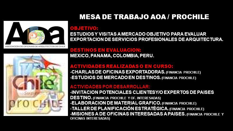 MESA DE TRABAJO AOA / PROCHILE OBJETIVO: ESTUDIOS Y VISITAS A MERCADO OBJETIVO PARA EVALUAR EXPORTACION DE SERVICIOS PROFESIONALES DE ARQUITECTURA. DE