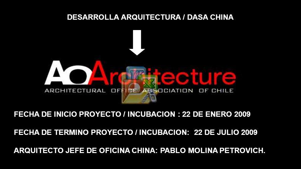 FECHA DE INICIO PROYECTO / INCUBACION : 22 DE ENERO 2009 FECHA DE TERMINO PROYECTO / INCUBACION: 22 DE JULIO 2009 ARQUITECTO JEFE DE OFICINA CHINA: PA