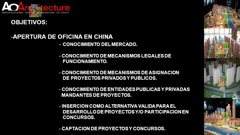 OBJETIVOS: -APERTURA DE OFICINA EN CHINA - CONOCIMIENTO DEL MERCADO. - CONOCIMIENTO DE MECANISMOS LEGALES DE FUNCIONAMIENTO. - CONOCIMIENTO DE MECANIS