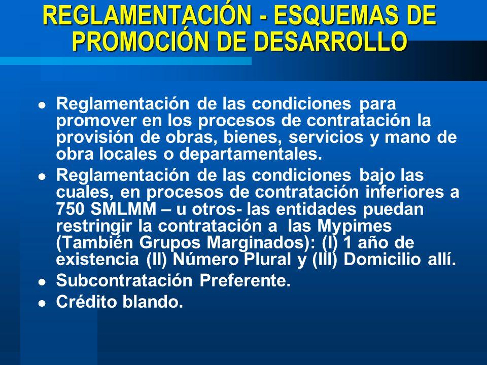 REGLAMENTACIÓN - ESQUEMAS DE PROMOCIÓN DE DESARROLLO Reglamentación de las condiciones para promover en los procesos de contratación la provisión de o