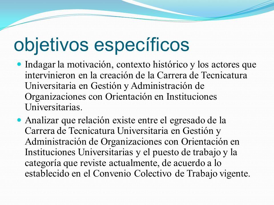 objetivos específicos Indagar la motivación, contexto histórico y los actores que intervinieron en la creación de la Carrera de Tecnicatura Universitaria en Gestión y Administración de Organizaciones con Orientación en Instituciones Universitarias.