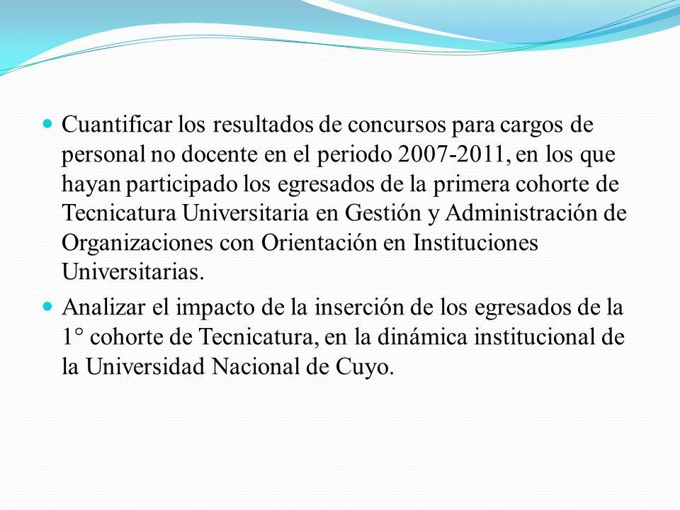 Cuantificar los resultados de concursos para cargos de personal no docente en el periodo 2007-2011, en los que hayan participado los egresados de la p
