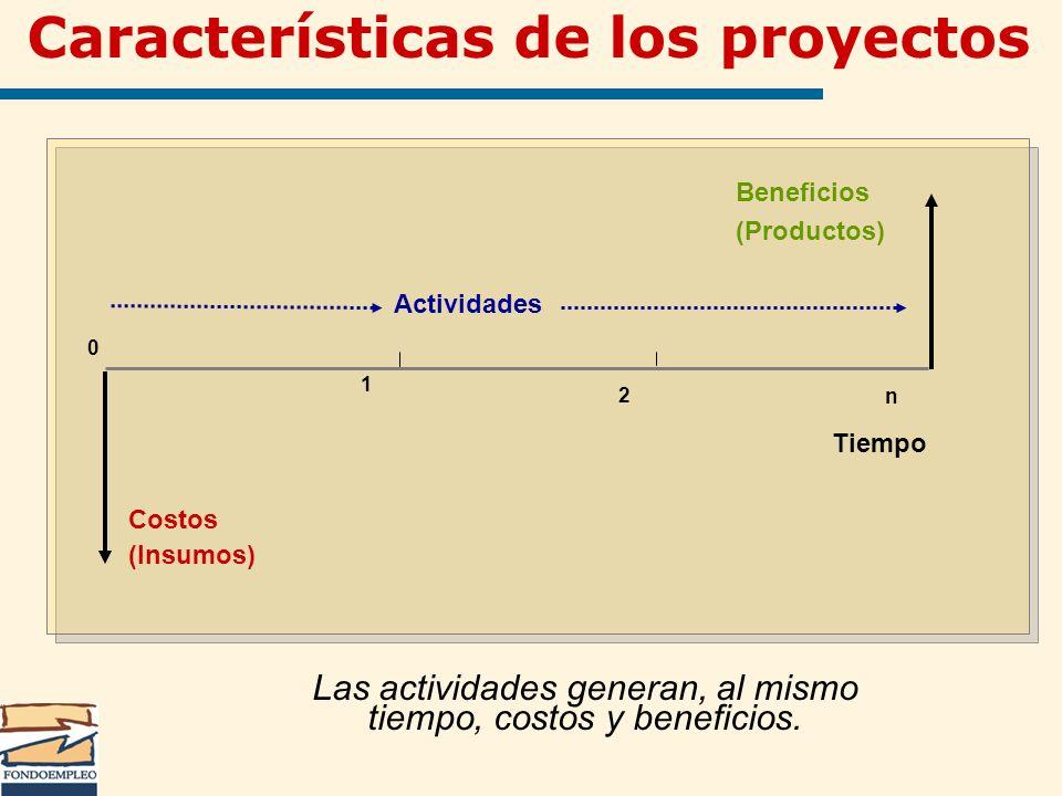 Características de los proyectos 0 1 2 n Tiempo Costos (Insumos) Beneficios (Productos) Actividades Las actividades generan, al mismo tiempo, costos y