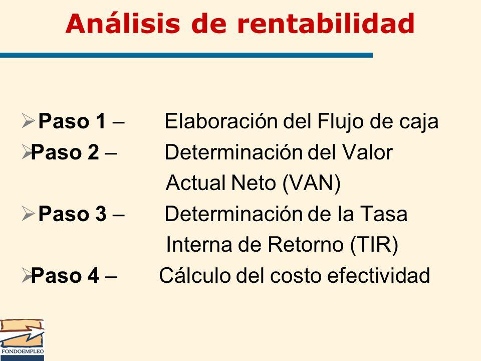 Análisis de rentabilidad Paso 1 – Elaboración del Flujo de caja Paso 2 – Determinación del Valor Actual Neto (VAN) Paso 3 –Determinación de la Tasa In