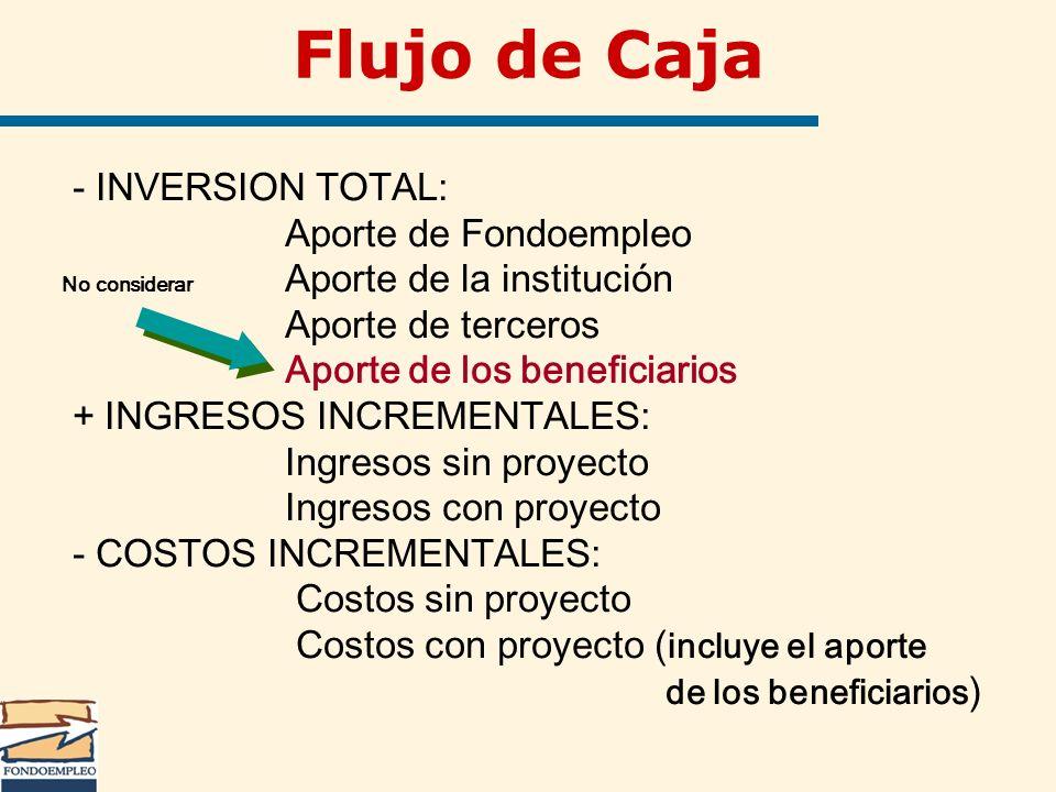 Flujo de Caja - INVERSION TOTAL: Aporte de Fondoempleo No considerar Aporte de la institución Aporte de terceros Aporte de los beneficiarios + INGRESO