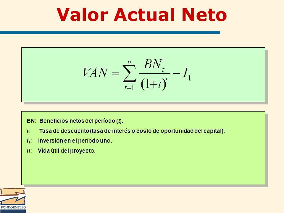 BN: Beneficios netos del período (t). i: Tasa de descuento (tasa de interés o costo de oportunidad del capital). I 1 : Inversión en el período uno. n: