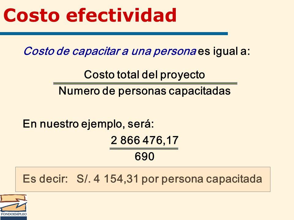 Costo efectividad Costo de capacitar a una persona es igual a: Costo total del proyecto Numero de personas capacitadas En nuestro ejemplo, será: 2 866