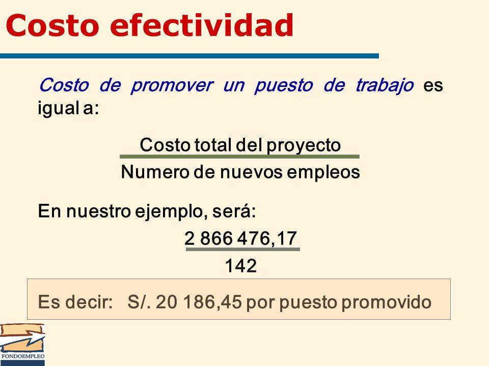 Costo efectividad Costo de promover un puesto de trabajo es igual a: Costo total del proyecto Numero de nuevos empleos En nuestro ejemplo, será: 2 866