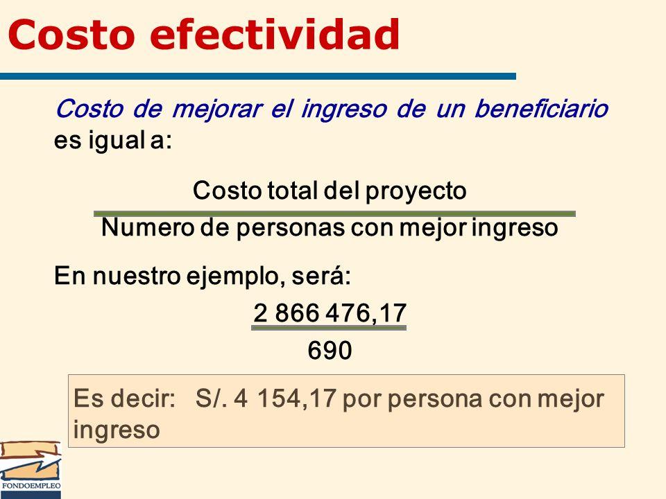 Costo efectividad Costo de mejorar el ingreso de un beneficiario es igual a: Costo total del proyecto Numero de personas con mejor ingreso En nuestro