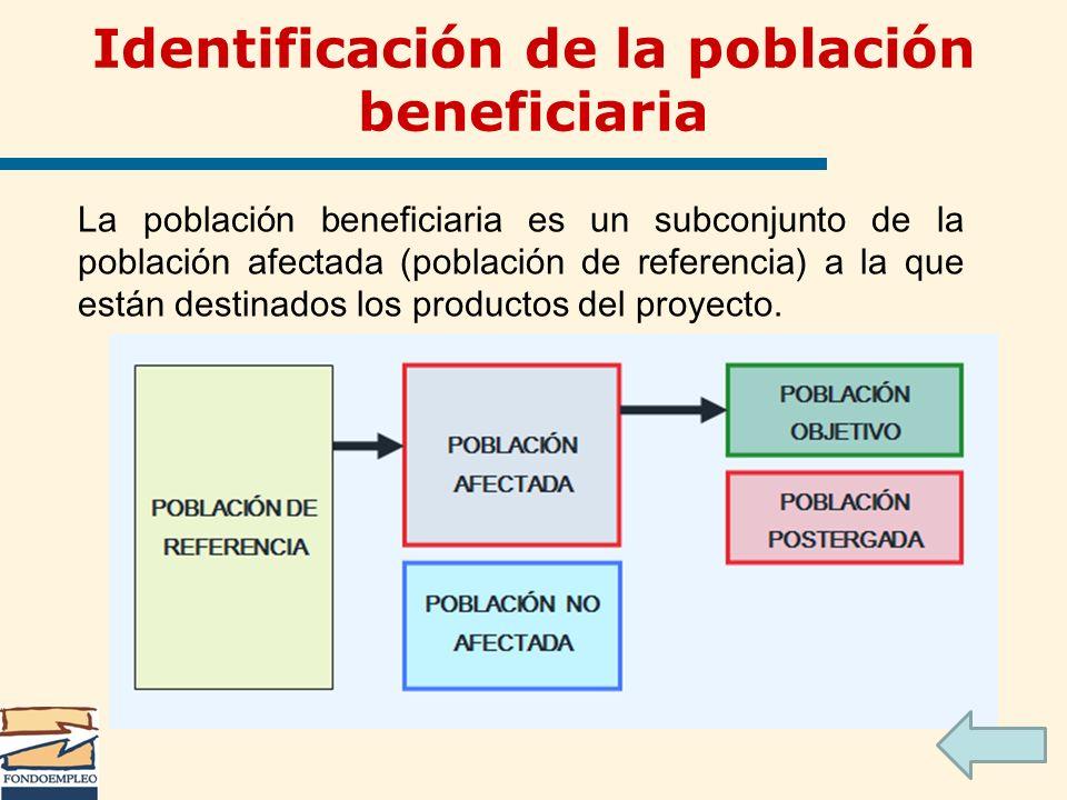 Identificación de la población beneficiaria La población beneficiaria es un subconjunto de la población afectada (población de referencia) a la que es