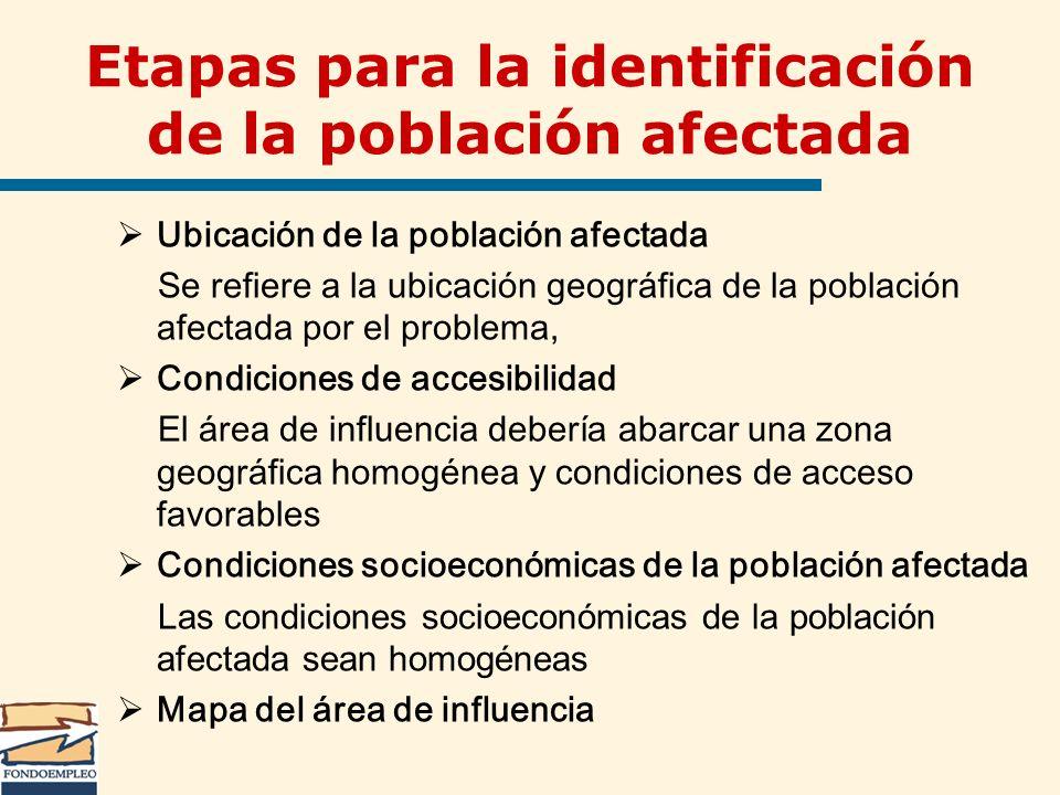 Etapas para la identificación de la población afectada Ubicación de la población afectada Se refiere a la ubicación geográfica de la población afectad