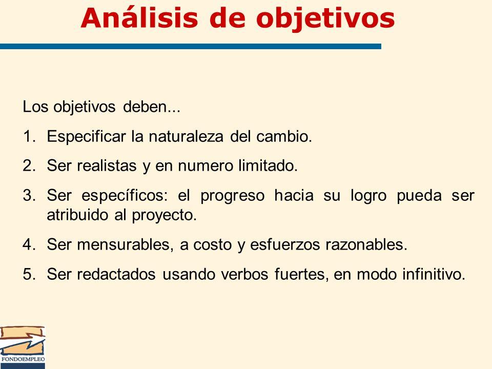Análisis de objetivos Los objetivos deben... 1.Especificar la naturaleza del cambio. 2.Ser realistas y en numero limitado. 3.Ser específicos: el progr