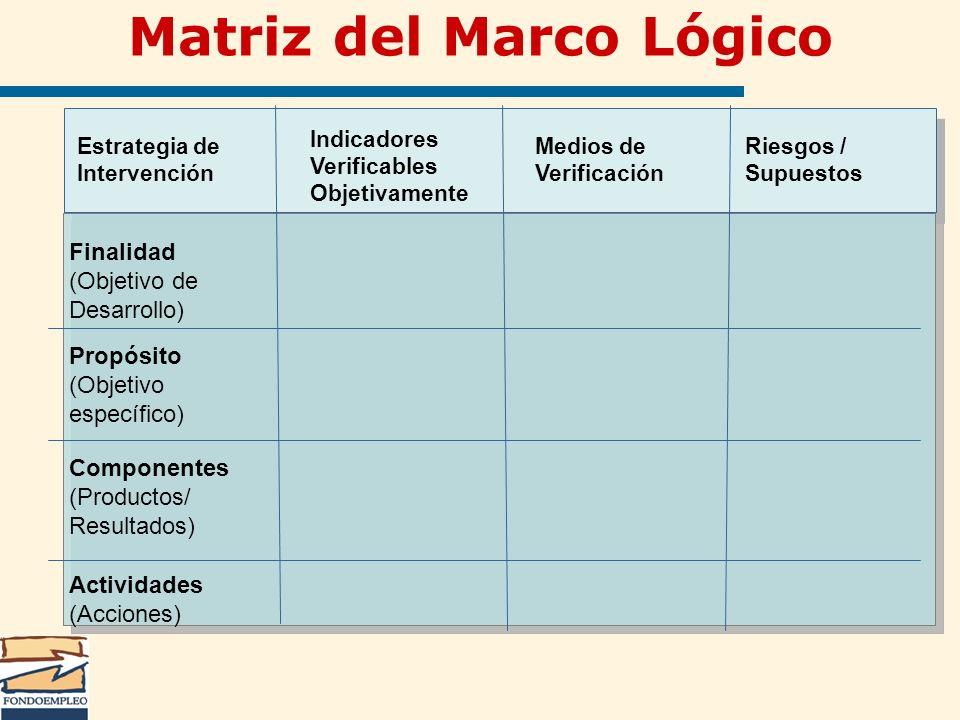 Matriz del Marco Lógico Estrategia de Intervención Indicadores Verificables Objetivamente Medios de Verificación Riesgos / Supuestos Finalidad (Objeti