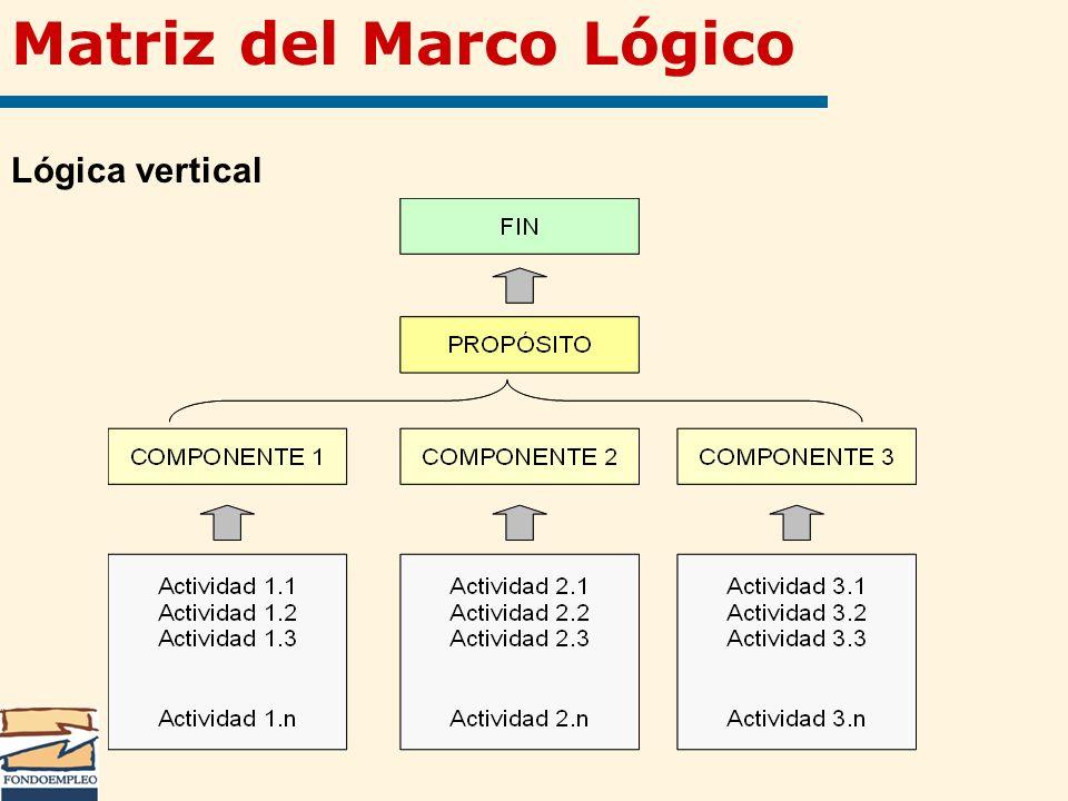 Matriz del Marco Lógico Lógica vertical